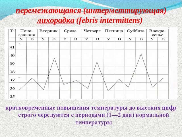 перемежающаяся (интерметтирующая) лихорадка (febris intermittens) кратковреме...