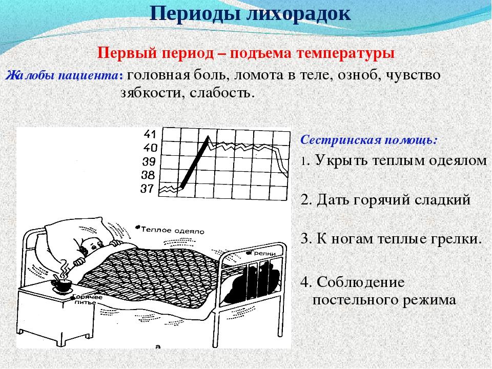Периоды лихорадок Первый период – подъема температуры Жалобы пациента: головн...