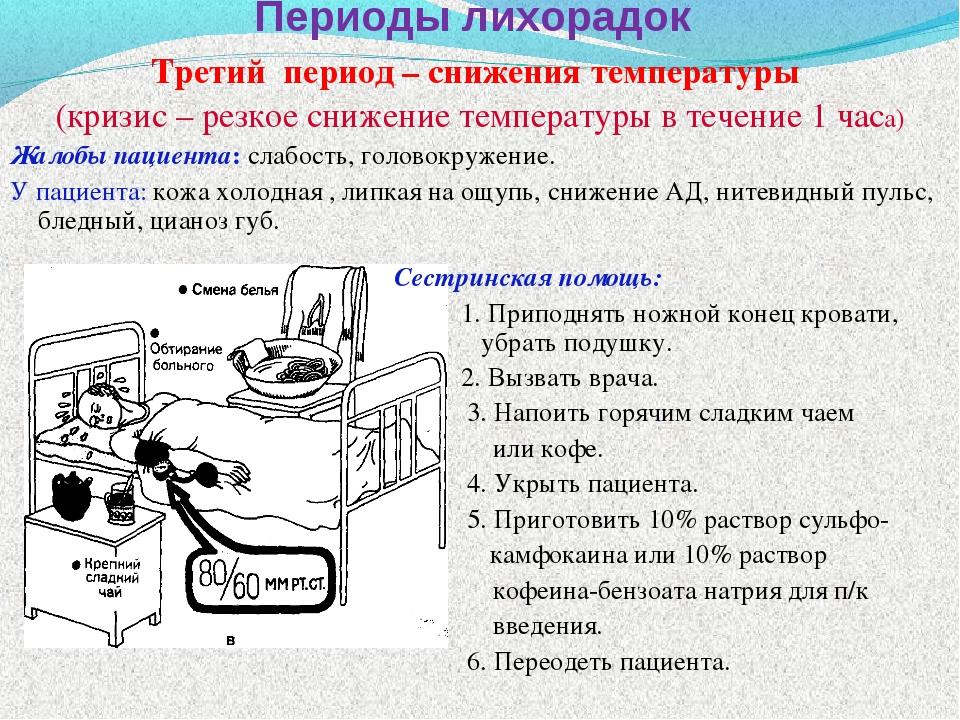 Уход при лихорадке в разные ее периоды