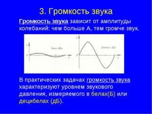 3. Громкость звука Громкость звука зависит от амплитуды колебаний: чем больш