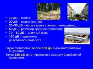 10 дБ – шепот; 20 дБ – шорох листьев; 20–30 дБ – норма шума в жилых помещения