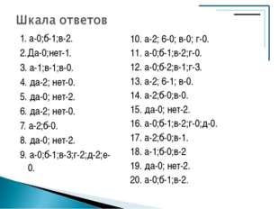 1. а-0;б-1;в-2. 2.Да-0;нет-1. 3. а-1;в-1;в-0. 4. да-2; нет-0. 5. да-0; нет-2.