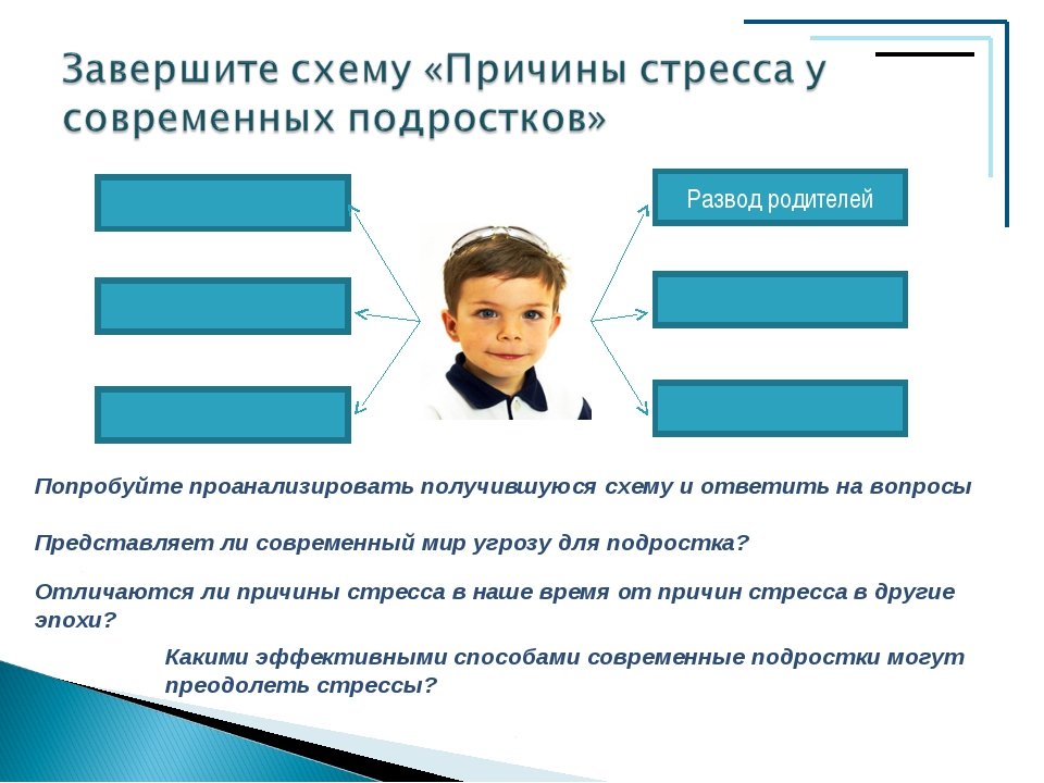 Попробуйте проанализировать получившуюся схему и ответить на вопросы Представ...