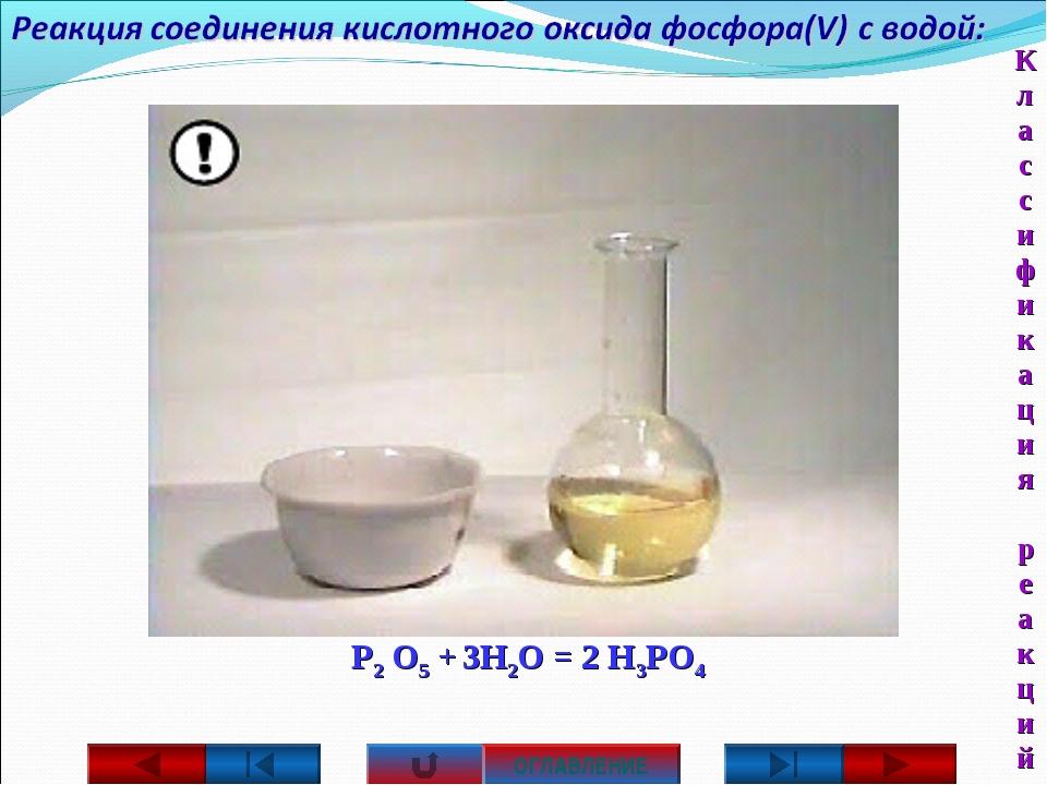 Р2 О5 + 3H2O = 2 H3PO4 ОГЛАВЛЕНИЕ Классификация реакций