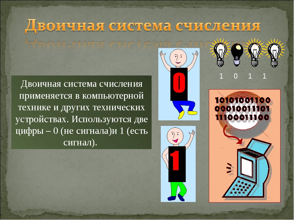 1 0 1 1 Двоичная система счисления применяется в компьютерной технике и други...