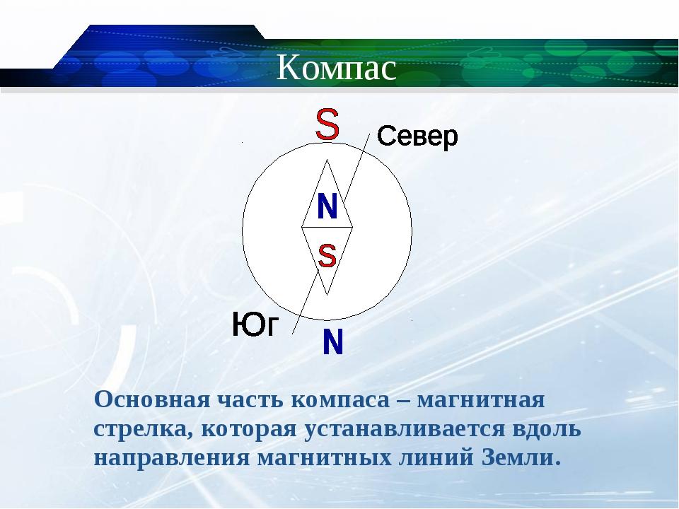 Компас Основная часть компаса – магнитная стрелка, которая устанавливается в...