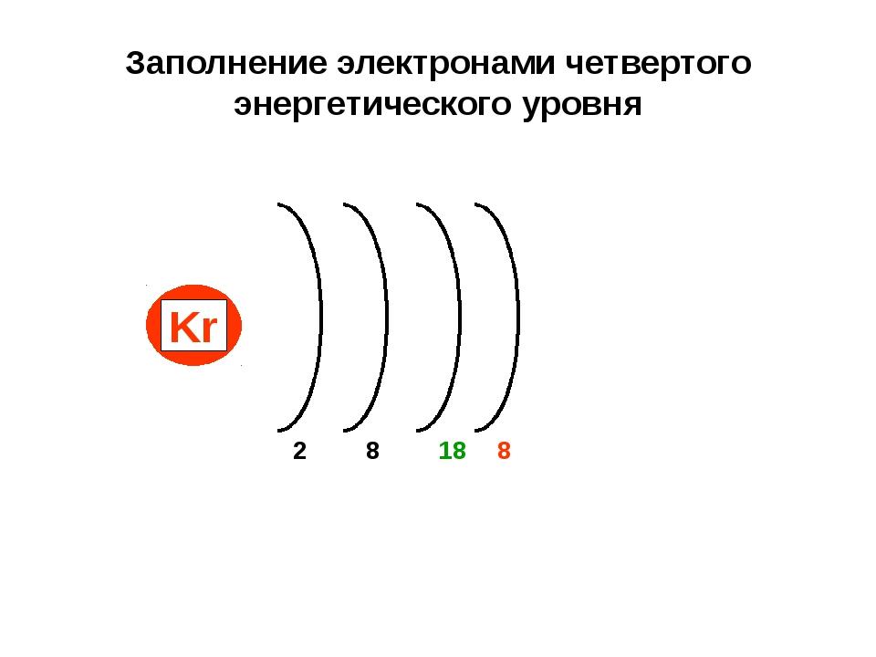 Заполнение электронами четвертого энергетического уровня 18 8 K Ca Sc Ti Zn G...