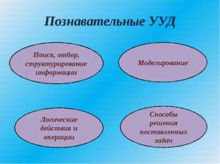 Познавательные УУД Моделирование Поиск, отбор, структурирование информации Ло