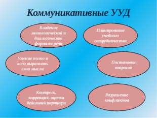 Коммуникативные УУД Владение монологической и диалогической формами речи Умен