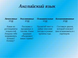 Английский язык Личностные УУД Регулятивные УУД Познавательные УУД Коммуникат