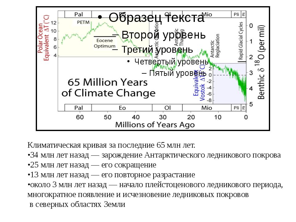 Климатическая кривая за последние 65 млн лет. •34 млн лет назад — зарождение...