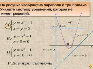 На рисунке изображена парабола и три прямые. Укажите систему уравнений, котор