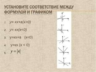 у= кх+в(к>0) у= кх(к