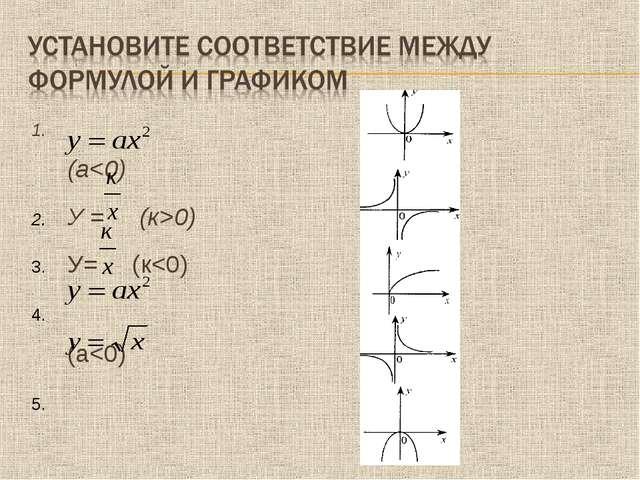 (а0) У= (к
