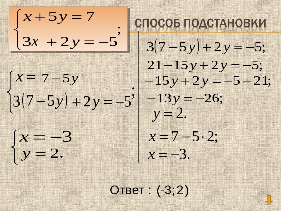Ответ : ( -3; 2 )