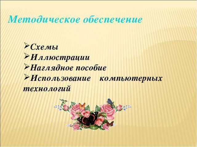 Методическое обеспечение Схемы Иллюстрации Наглядное пособие Использование ко...