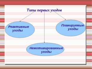 Типы первых уходов Реактивные уходы Планируемые уходы Немотивированные уходы