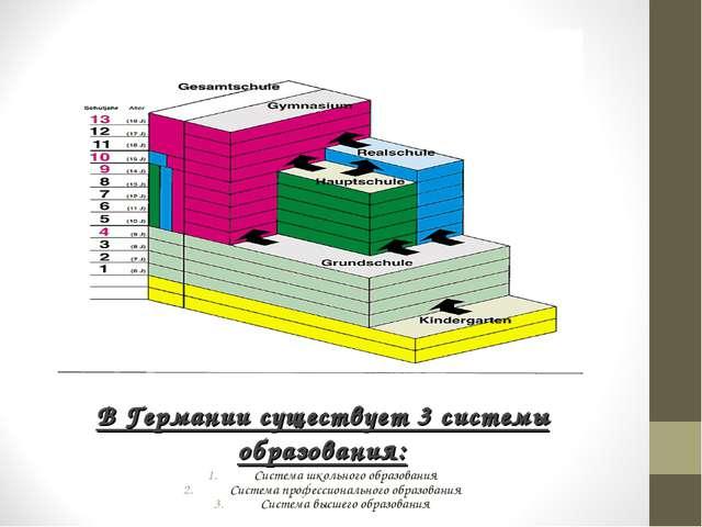 В Германии существует 3 системы образования: Система школьного образования Си...