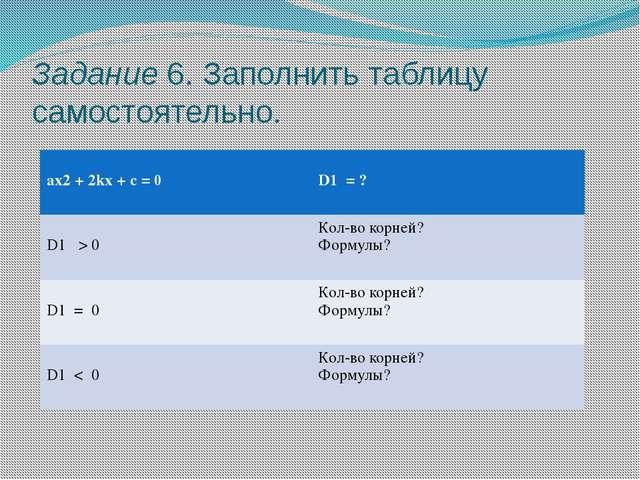 Задание 6. Заполнить таблицу самостоятельно. ax2+ 2kx + c = 0 D1=? D1> 0 Кол-...