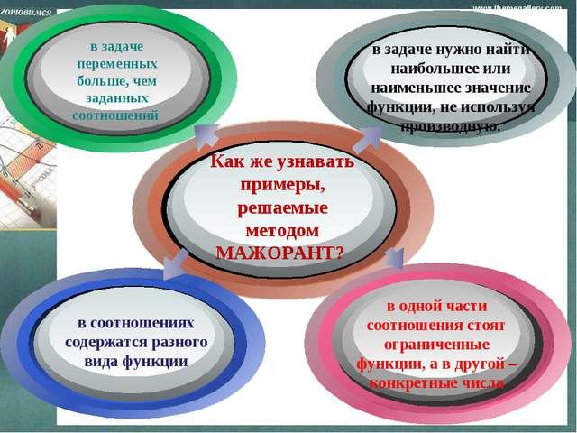 www.themegallery.com Как же узнавать примеры, решаемые методом МАЖОРАНТ? в за...