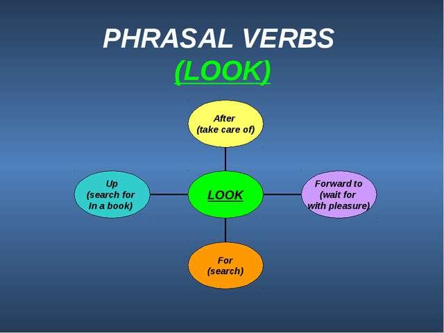 PHRASAL VERBS (LOOK)