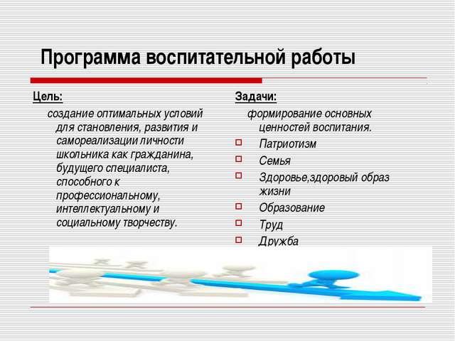 Программа воспитательной работы Цель: создание оптимальных условий для станов...