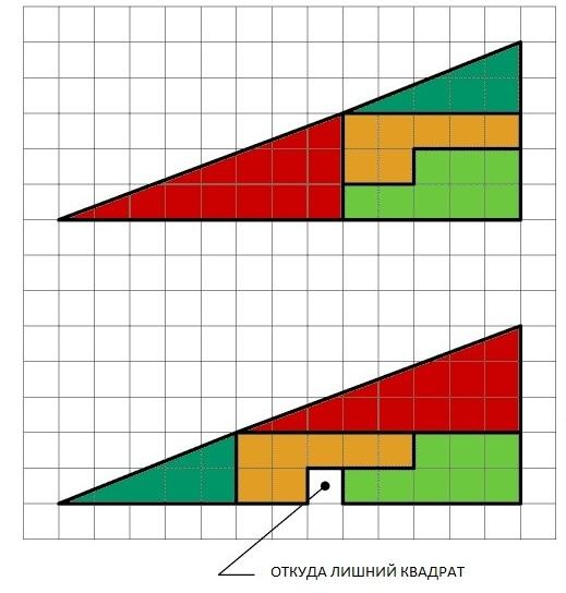 Невозможный треугольник