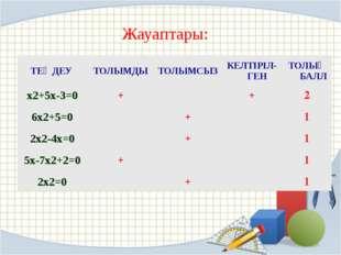 Жауаптары: ТЕҢДЕУ ТОЛЫМДЫ ТОЛЫМСЫЗ КЕЛТІРІЛ-ГЕН ТОЛЫҚБАЛЛ x2+5x-3=0 + + 2 6x2