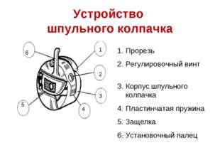 Устройство шпульного колпачка Прорезь Регулировочный винт Корпус шпульного ко