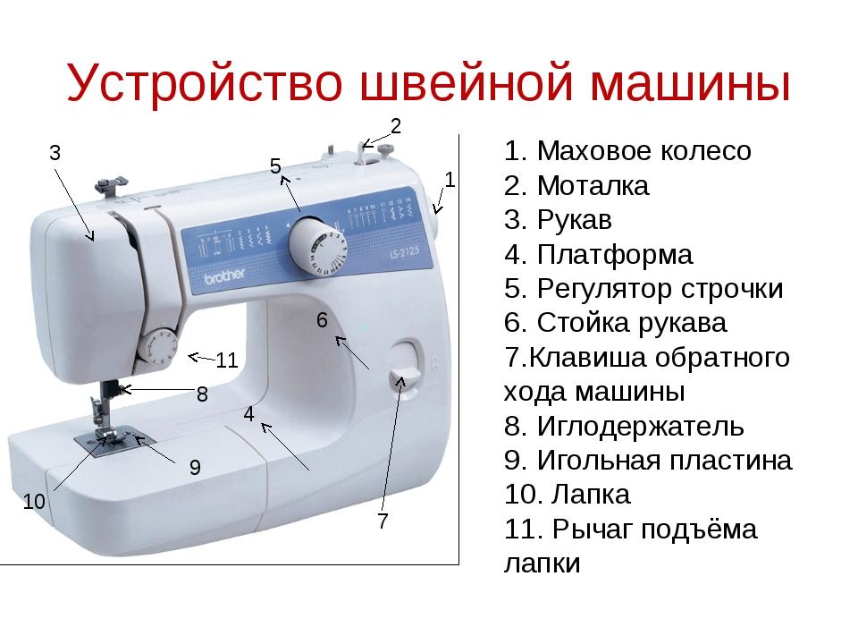 Устройство швейной машины 1 2 3 4 5 6 7 8 9 10 1. Маховое колесо 2. Моталка 3...