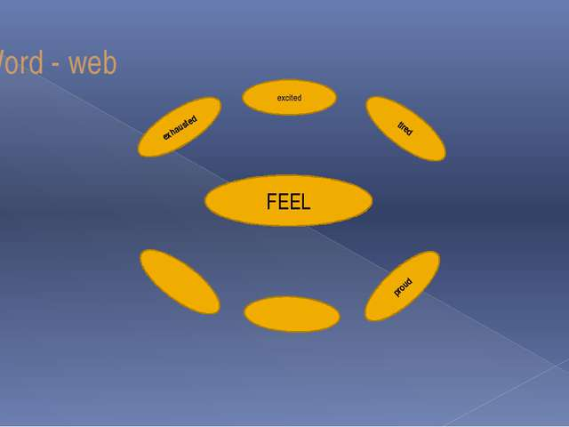 Word - web FEEL excited tired proud exhausted