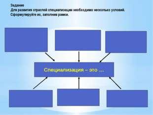 Задание Для развития отраслей специализации необходимо несколько условий. Сфо