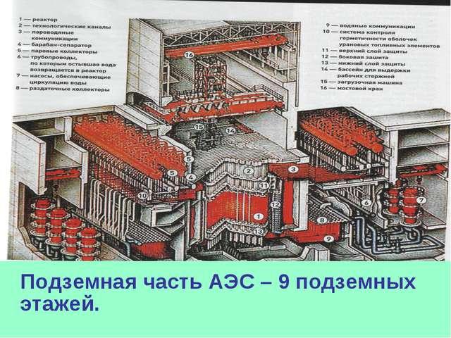 Подземная часть АЭС – 9 подземных этажей.