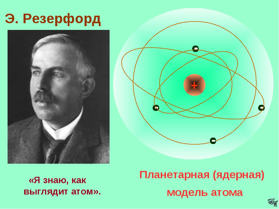 + Э. Резерфорд Планетарная (ядерная) модель атома «Я знаю, как выглядит атом».