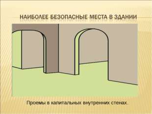 Проемы в капитальных внутренних стенах.
