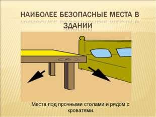Места под прочными столами и рядом с кроватями.