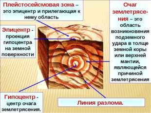 Линия разлома. Очаг землетрясе-ния – это область возникновения подземного уда