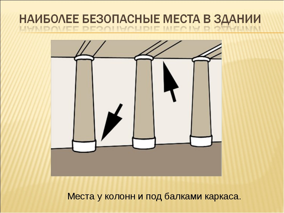 Места у колонн и под балками каркаса.