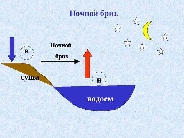 суша водоем в н Ночной бриз