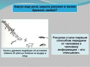 Рисунки стали первым способом передачи от человека к человеку информации – ег