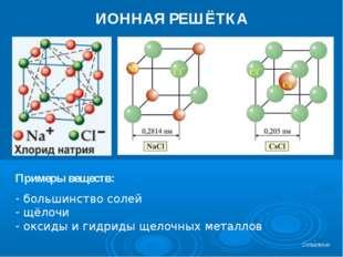 ИОННАЯ РЕШЁТКА Примеры веществ: большинство солей щёлочи оксиды и гидриды щел