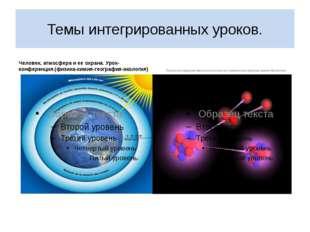 Темы интегрированных уроков. Человек, атмосфера и ее охрана. Урок-конференция