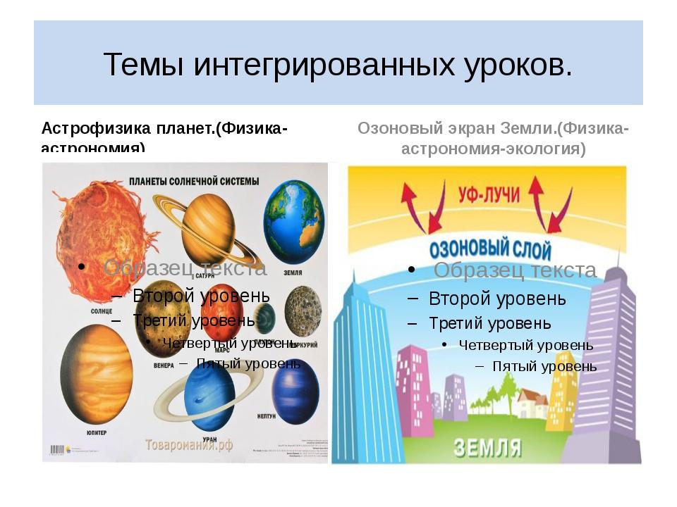Темы интегрированных уроков. Астрофизика планет.(Физика-астрономия) Озоновый...