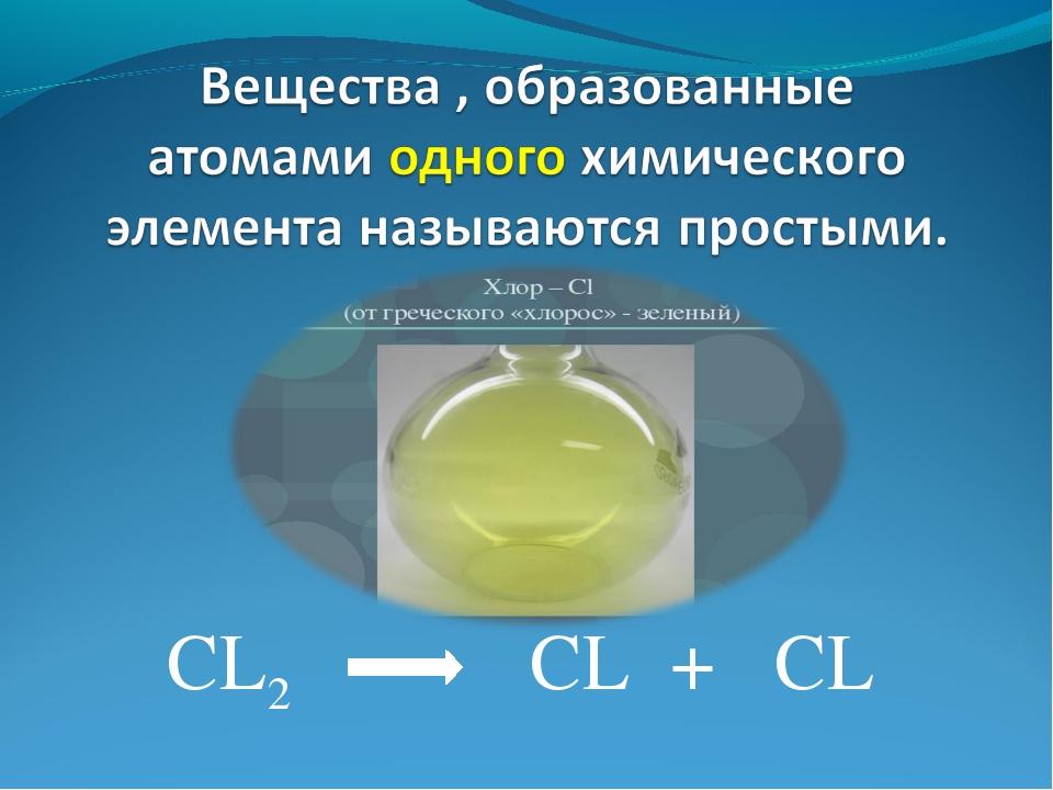 CL2 CL + CL