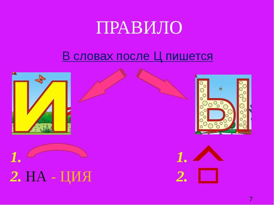 ПРАВИЛО В словах после Ц пишется 1. 2. НА - ЦИЯ 1. 2.