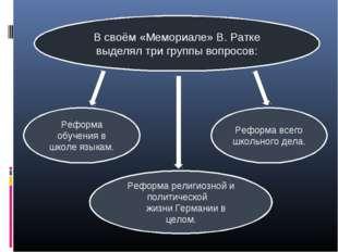 Реформа обучения в школе языкам. Реформа религиозной и политической жизни Гер