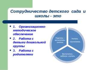 Сотрудничество детского сада и школы - это 1.Организационно-методическое обе