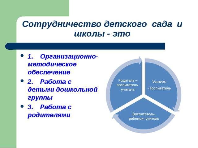 Сотрудничество детского сада и школы - это 1.Организационно-методическое обе...