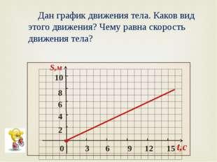 0 2 4 6 8 10 S,м 3 6 9 12 15 t,c Дан график движения тела. Каков вид этого д