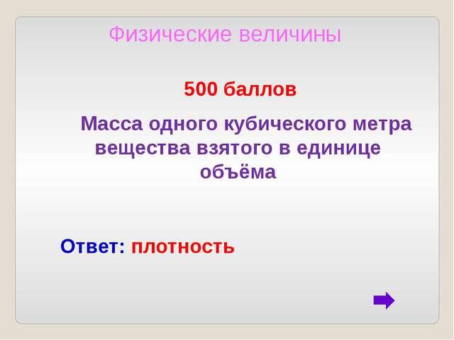 Ученые 400 баллов Первый русский ученый-естествоиспытатель мирового уровня,...
